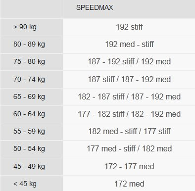 Speedmax Skate Size Chart