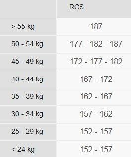 Carbonlite Classic junior size chart