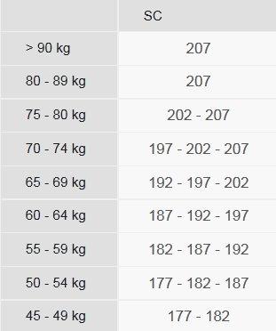 Fischer SC Classic Size chart