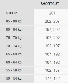Fischer Ridge Crown Size Chart