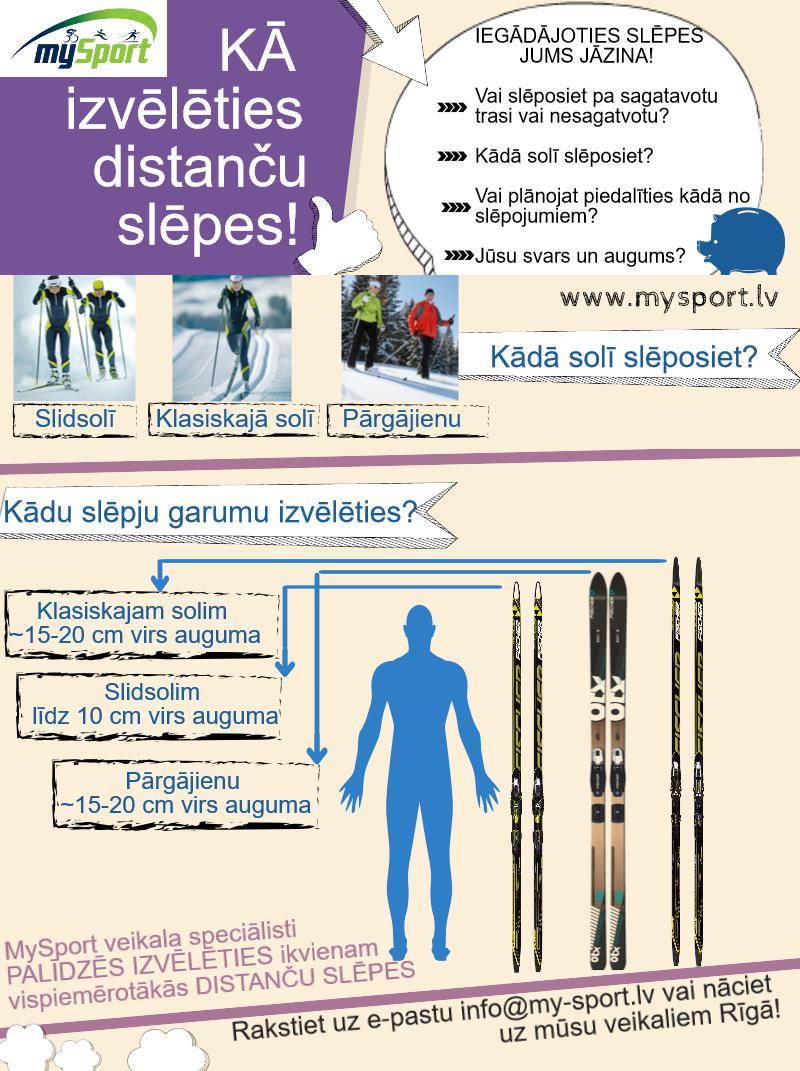 Infografika Kā izvēlēties distanču slēpes
