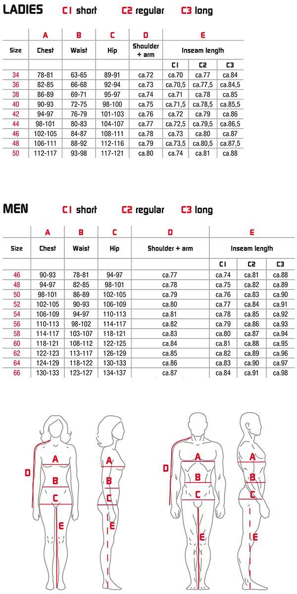 Rukka apparel size chart
