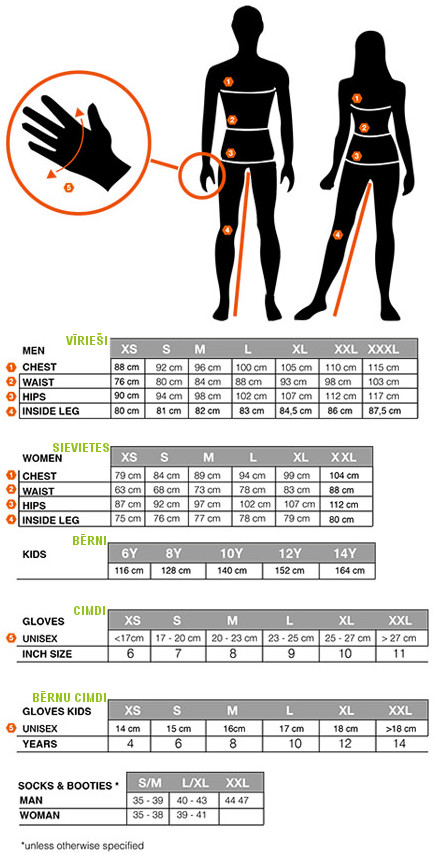 Sportful apģērbu izmēru tabula