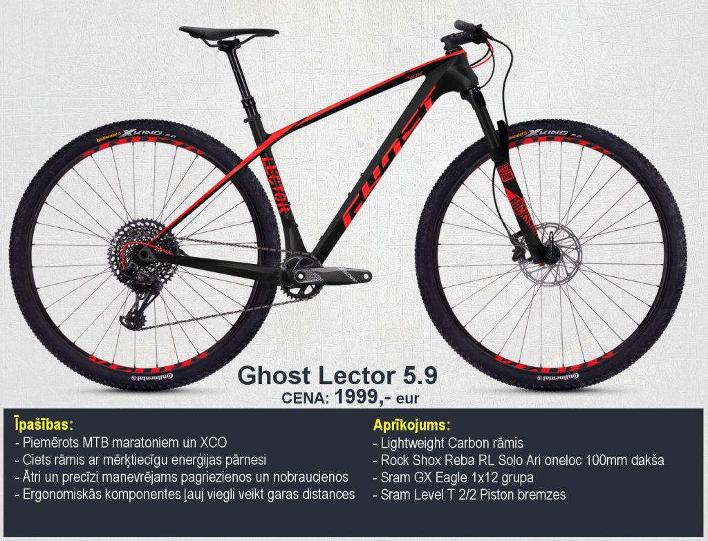 Ghost-Lector-5.9-2018-1024x783.jpg